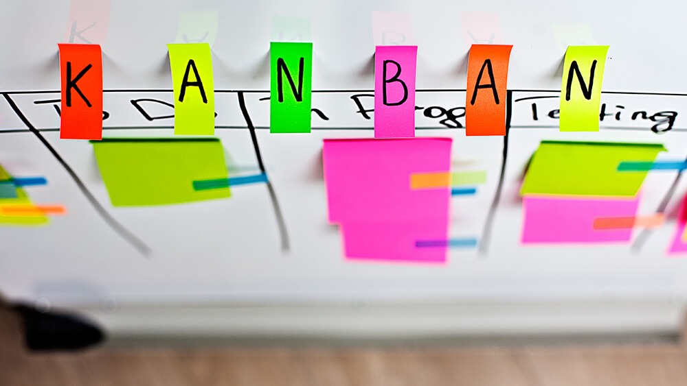 Getting Started With Kanban Agilethought